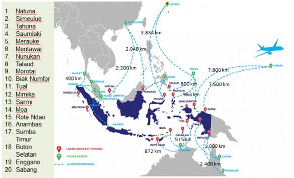 sentar-kelautan-dan-perikanan-skpt-kkp-2016-2017