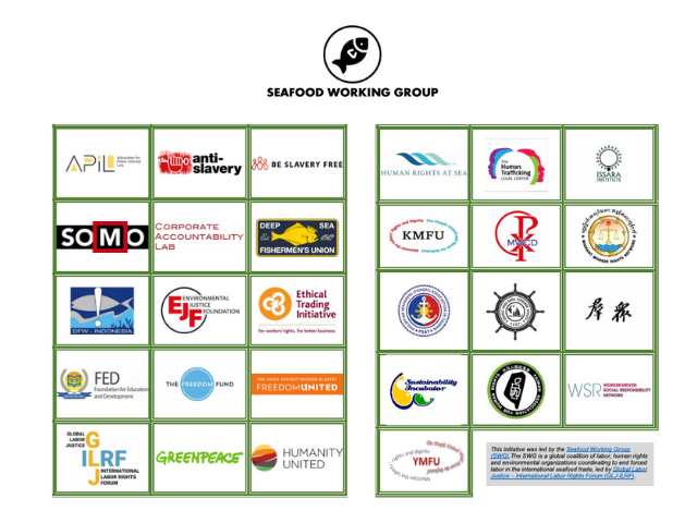 SEAFOOD WORKING GROUP